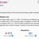 ahmadfaizal.com alexa rank - 22 Mei 2013
