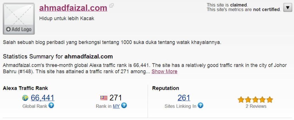 rank malaysia 271