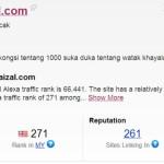 Alexa Rank Malaysia=271.