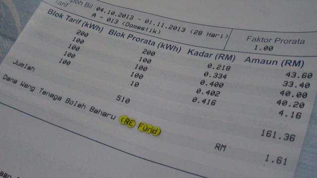 RE fund 1 peratus Apa kaitan Feed in Tariff (FiT) dan RE Fund dengan bil elektrik rumah kita?