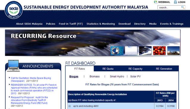 SEDA Malaysia - Official Website