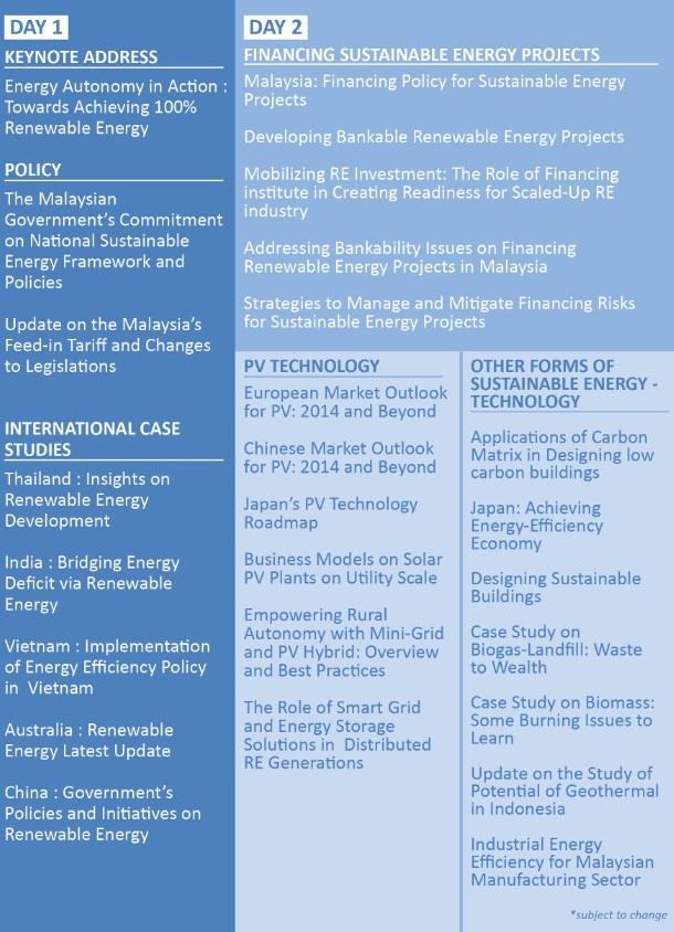 jadual program ISES 2014