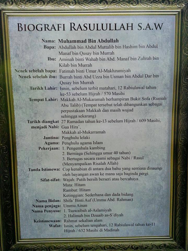 Biografi dan biodata Rasullah SAW