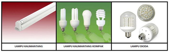 Jenis-jenis lampu kalimantang jimat kos.