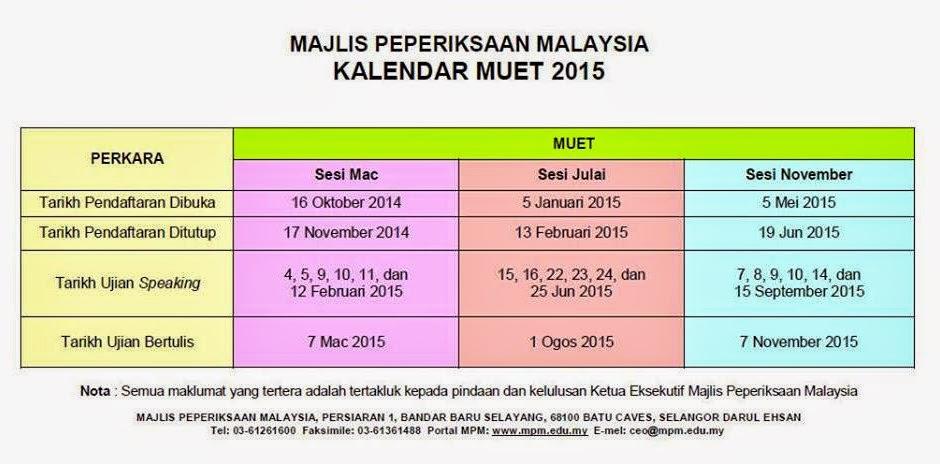 jadual dan tarikh exam muet 2015