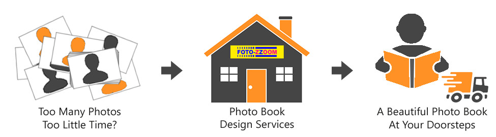 photo book design service - Foto-ZZoom