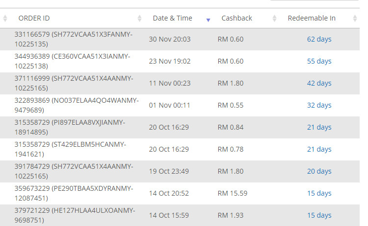 cashback dari shopback dot my