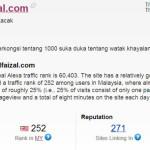 Alexa Rank Malaysia = 252.