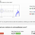 Alexa Global Rank – 42996