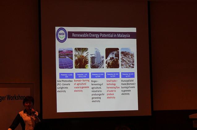 seda malaysia - renewable energy potential in malaysia