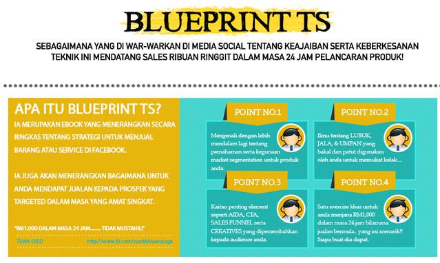 apa itu blueprint ts